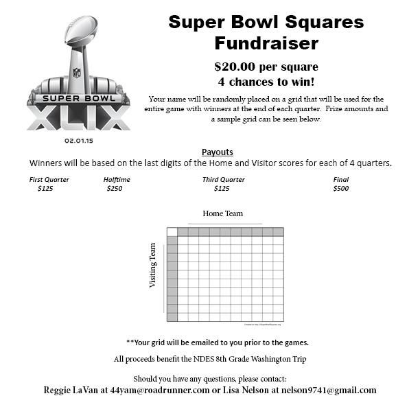 super bowl squares online oddsnfl